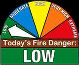 Fire danger Low