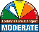 Moderate Fire Danger rating