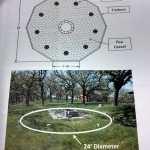 The ;proposed layout of a new fire pit.