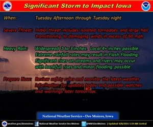 Severe storm outlook (NWS/Des Moines)