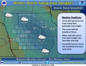 Snowfall prediction map (NWS) 2/25/15